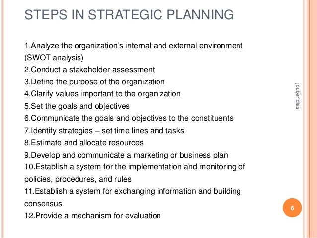 STEPS IN STRATEGIC PLANNING 1.Analyze the organization's internal and external environment (SWOT analysis) 2.Conduct a sta...