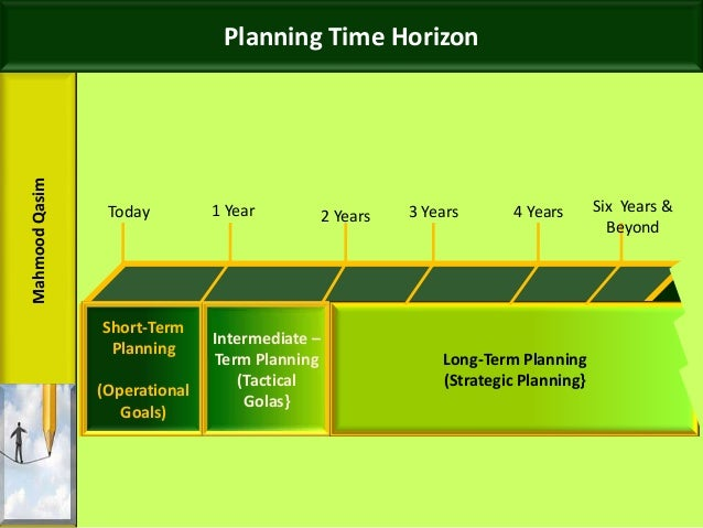 Three factors that influence the company s strategic tactical operational and contingency planning