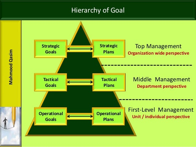 organizational goals and competitive strategies aflac To achieve organizational goals it takes sustained effort and a sold approach here are 7 steps that will help you achieve your organizational goals: clearly define your goals.
