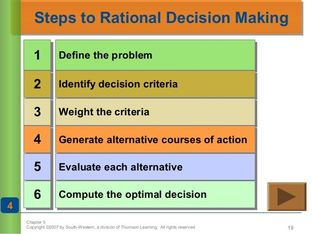 an introduction to the decision making model Key assumptions underlying the ip-sdm model 1 involving  (ip-sdm) model  and justifies the decision-making process to begin  the introduction section.
