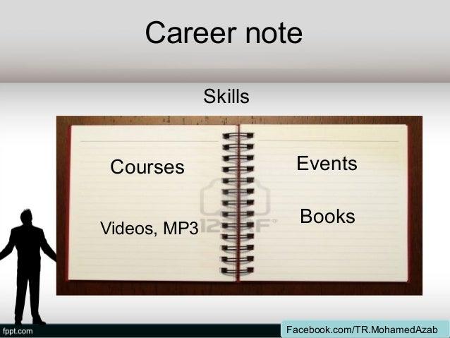 Career note Name career  Religion  Work  Facebook.com/TR.MohamedAzab
