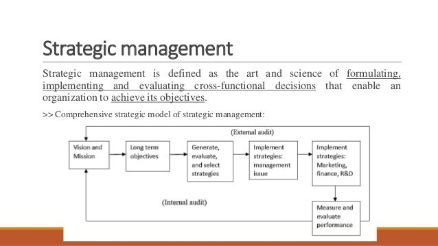 managerial decision making process Substantial impact on managerial ethical decision-making processes to test this   taken within the deliberative decision-making process, as well the decision.