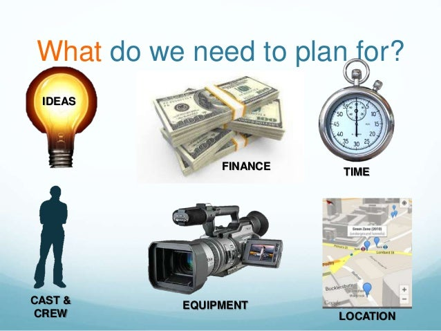 What do we need to plan for? IDEAS EQUIPMENT TIME LOCATION CAST & CREW FINANCE