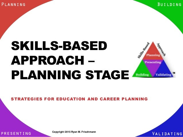 SKILLS-BASED APPROACH – PLANNING STAGE STRATEGIES FOR EDUCATION AND CAREER PLANNING Copyright 2015 Ryan M. Frischmann