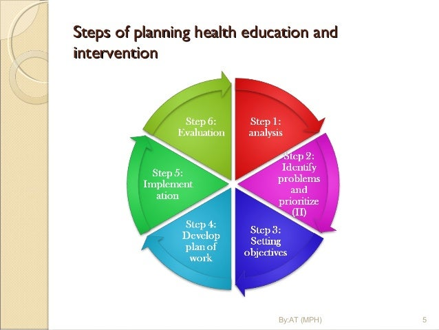 how to plan a health education What are health promotion programs – theory in health promotion programs • planning health promotion programs – needs assessment – defining program goals and objectives – using logic models • implementing health promotion programs • evaluating and sustaining health promotion programs • promoting health.