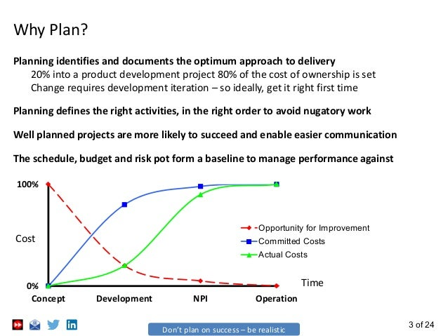 Planning Slide 3