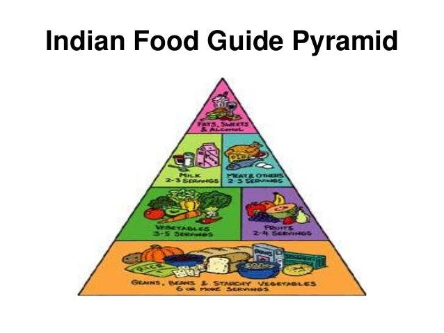 Healthy Pyramid Food Group Choices