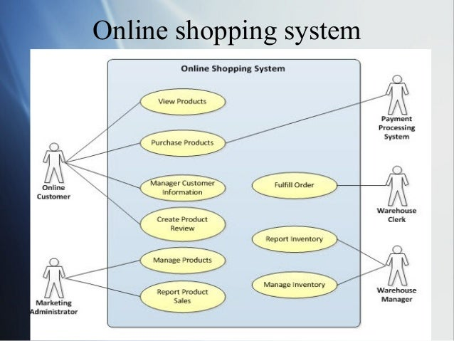 Use case point estimation 4 online shopping system ccuart Gallery