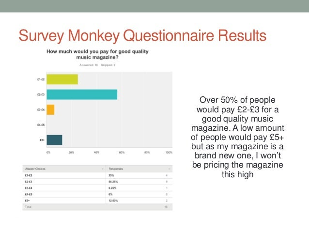 how to close survey monkey surveys