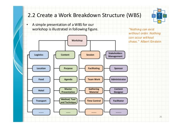how to create a work breakdown structure in word