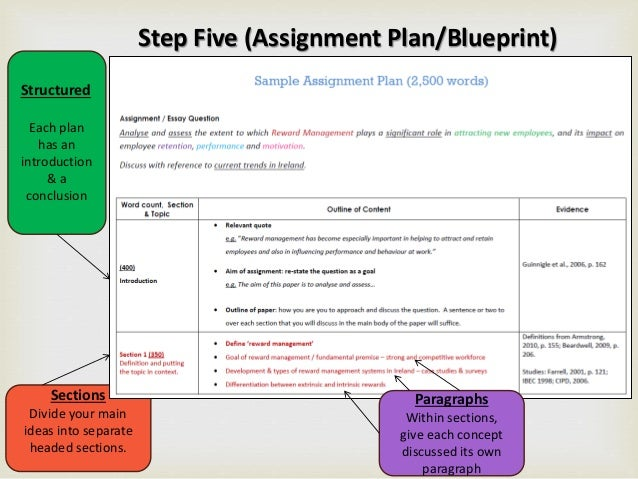Planning and writing assignments business example add in the reference 21 step five assignment planblueprint malvernweather Choice Image