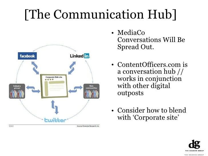 [The Communication Hub] <ul><li>MediaCo Conversations Will Be Spread Out.  </li></ul><ul><li>ContentOfficers.com is a conv...