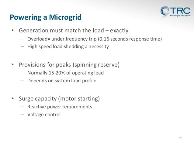 Planning A Successful Microgrid