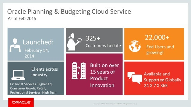 Hyperion Planning Cloud Or On Premise