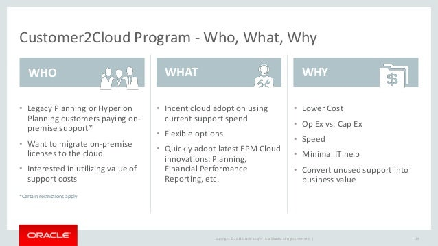Hyperion Planning: Cloud or On Premise
