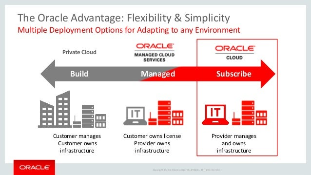 oracle hyperion cloud Hyperion Planning: Cloud or On Premise