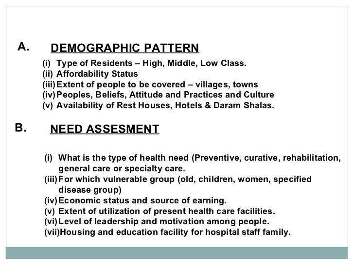 DEMOGRAPHIC PATTERN   A. <ul><li>Type of Residents – High, Middle, Low Class. </li></ul><ul><li>Affordability Status  </li...