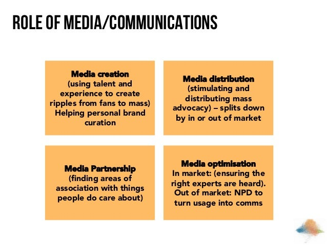 Role of media/communications Media creation (using talent and experience to create ripples from fans to mass) Helping pers...
