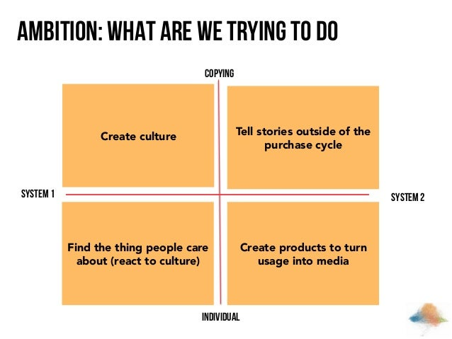 Ambition: what are we trying to do Copying  Tell stories outside of the purchase cycle  Create culture  System 1  System 2...