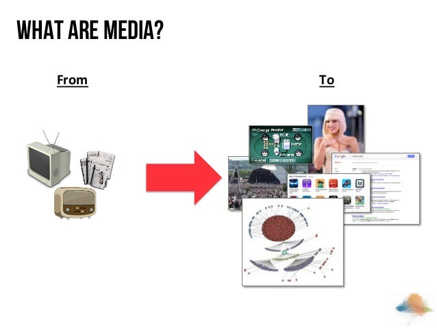 What are Media? From    To