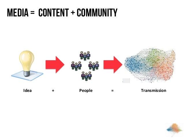 Media = Content + Community  Idea    +    People    =    Transmission