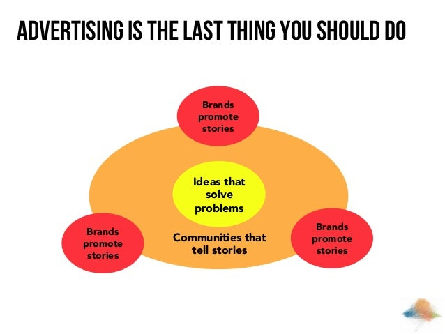 Advertising is the last thing you should do Brands promote stories  Ideas that solve problems Brands promote stories  Comm...