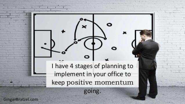 Planning For Success Slide 3