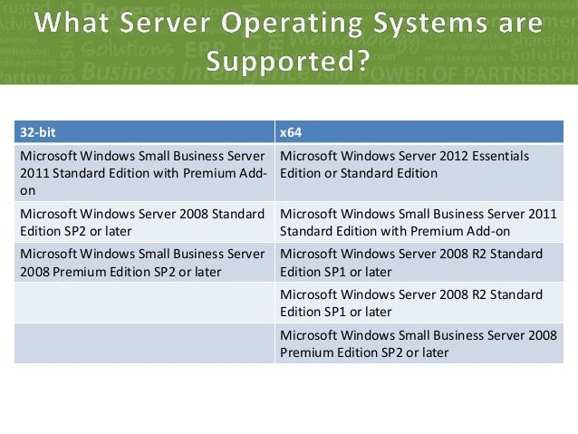 Microsoft sql server 2008 r2 sp1