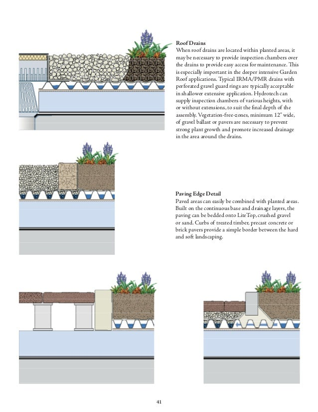 Garden Roof Planning Guide