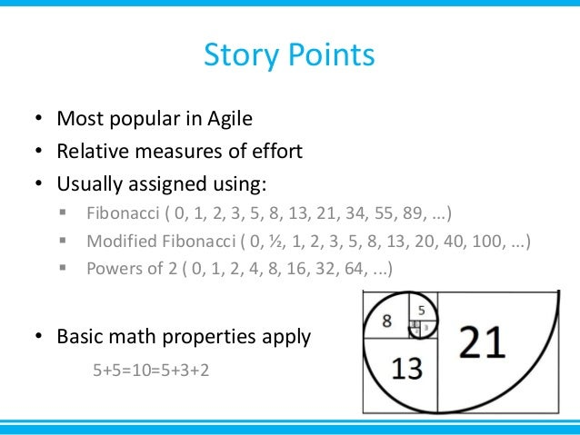 65a949fc0 Introduction to Agile Estimation & Planning
