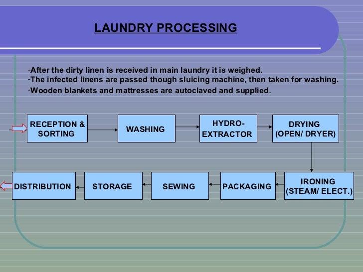 Planning Amp Manag Of Hospital Laundry