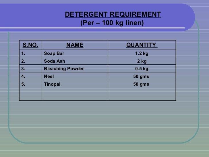 Liquid laundry detergent formulation pdf