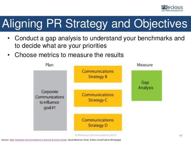 Gap inc goals objectives