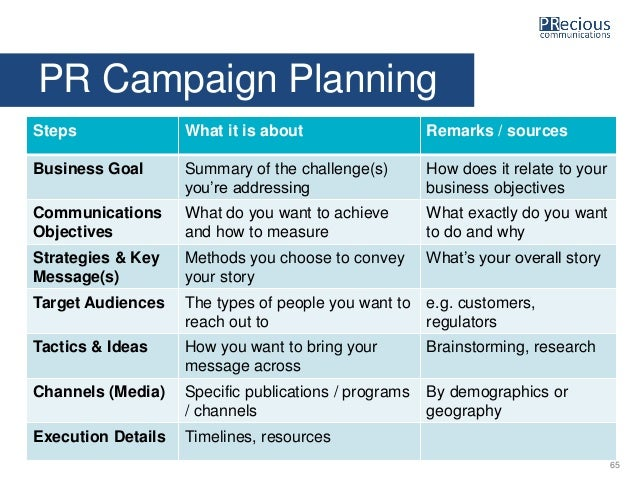 Planning, managing PR campaigns, PRecious Communications