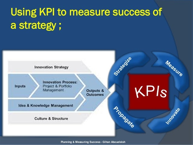 How to Evaluate the Success of the Business Strategic Process