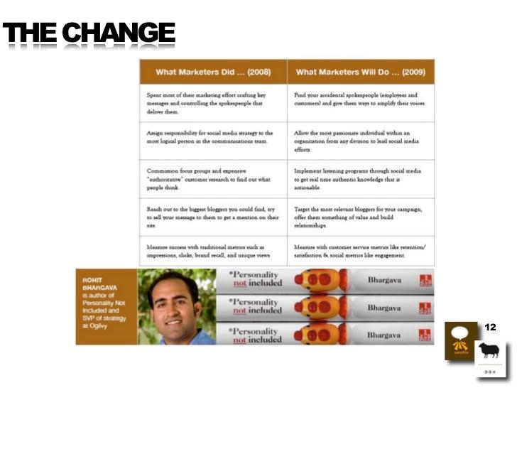 THE CHANGE                  12