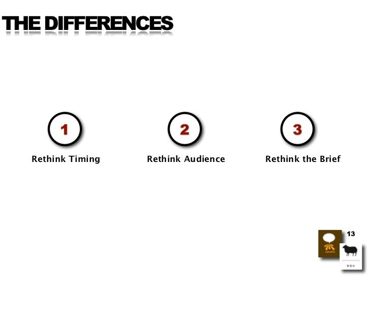 THE DIFFERENCES            1                 2                  3   Rethink Timing   Rethink Audience   Rethink the Brief ...