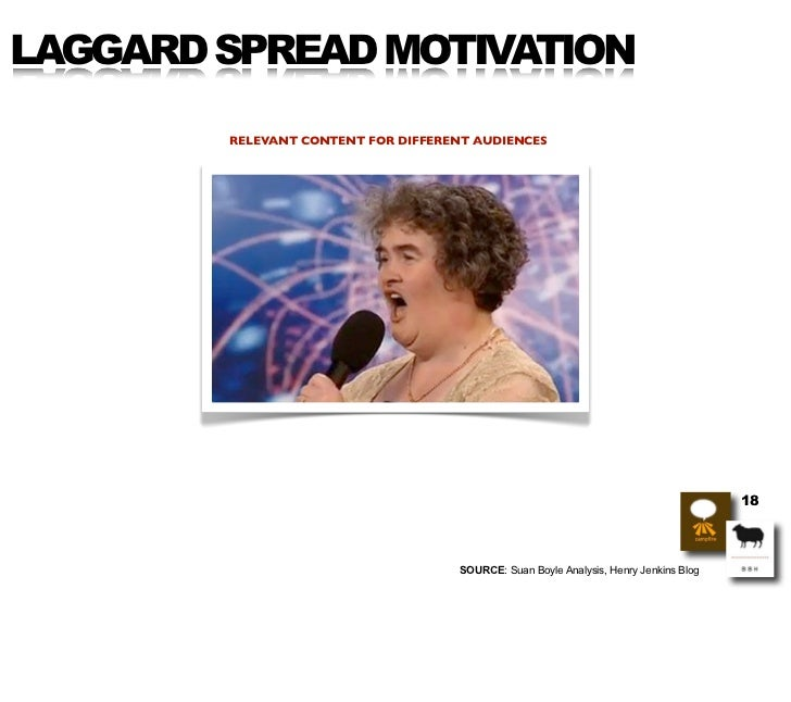 LAGGARD SPREAD MOTIVATION         RELEVANT CONTENT FOR DIFFERENT AUDIENCES                                                ...