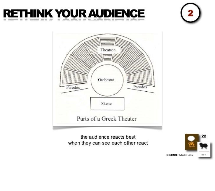 RETHINK YOUR AUDIENCE                                       2                  the audience reacts best                   ...