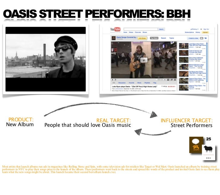 OASIS STREET PERFORMERS: BBH         PRODUCT:                                              REAL TARGET:                   ...