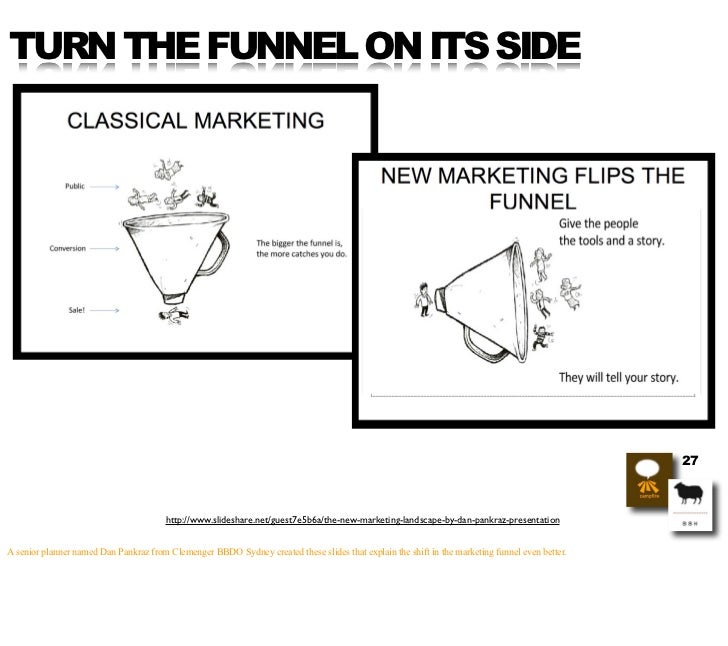 TURN THE FUNNEL ON ITS SIDE                                                                                               ...
