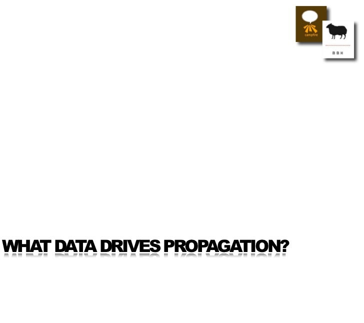 WHAT DATA DRIVES PROPAGATION?