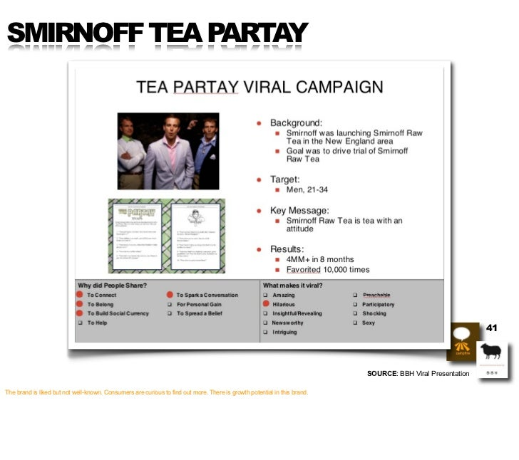 SMIRNOFF TEA PARTAY                                                                                                       ...