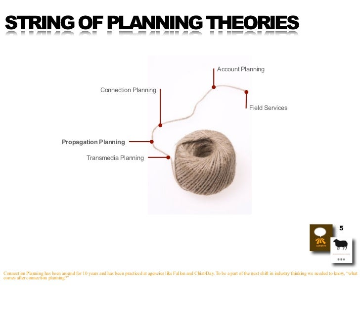 STRING OF PLANNING THEORIES                                                                                               ...