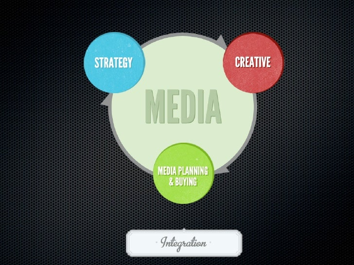 HOW CAN YOU HELP KILL THE MANDATE   FOR 'MEDIA AGNOSTIC' THINKING?     let's architect ideas with media