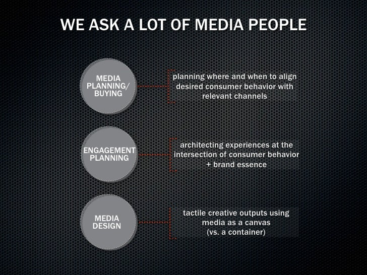 HOW CAN WE BE SURE WE'RE USING THE   YOUTUBE RULE TO OUR ADVANTAGE?    we must craft media-scalable ideas