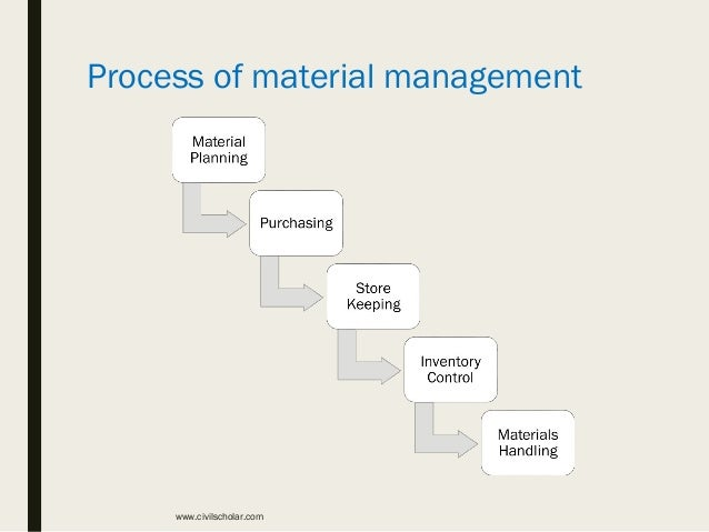 the phases of materials management process construction essay Discover the main elements of a successful change management process through this tutorial, based on prosci's proven research and quality standards.