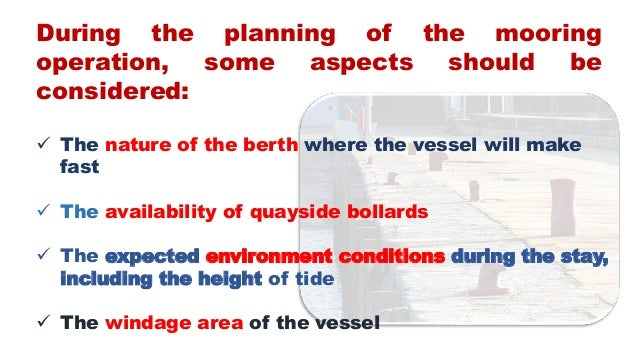 Planning of the mooring operation