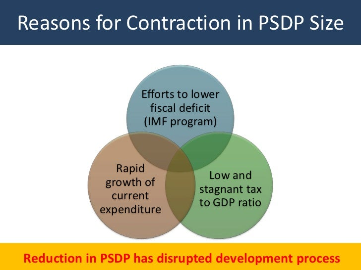 Reasons for Contraction in PSDP Size                   Efforts to lower                     fiscal deficit                ...