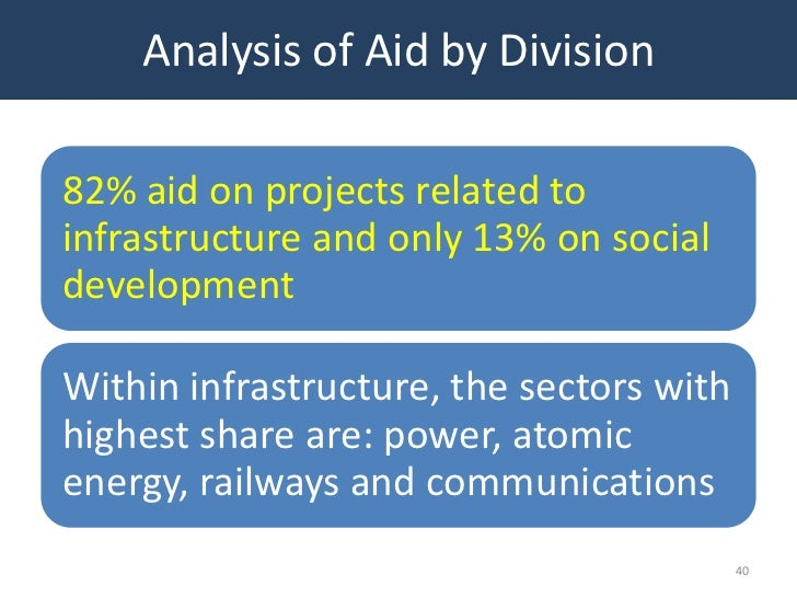Analysis of Aid by Division82% aid on projects related toinfrastructure and only 13% on socialdevelopmentWithin infrastruc...